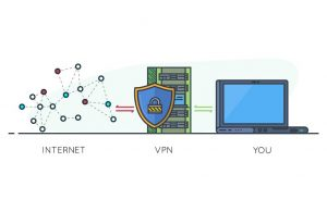 internet vpn pc