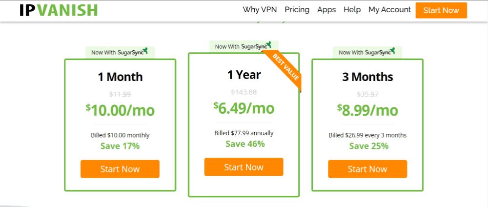 IPVanish VPN Pricing