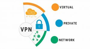 an image of a virtual private network graph explanation